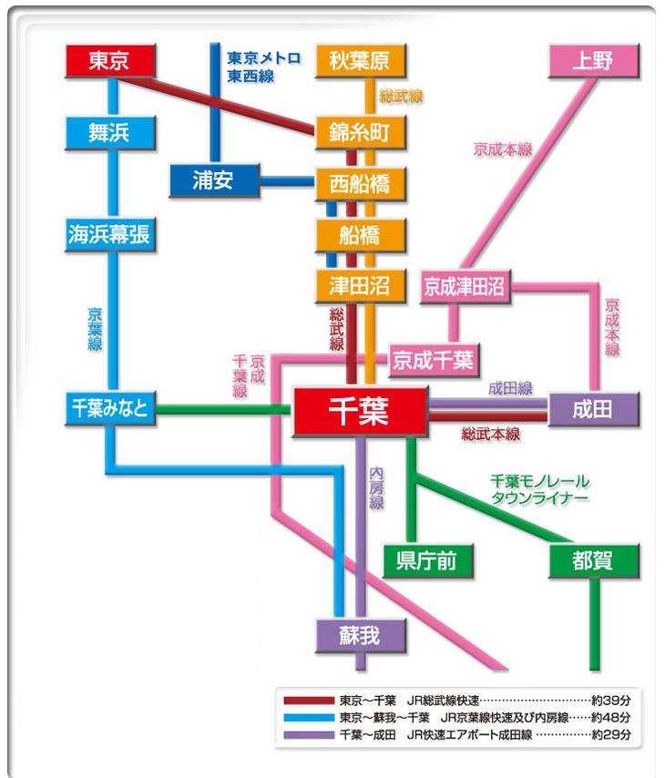 千葉市観光ガイド -千葉市観光協会-/千葉市へのアクセスS