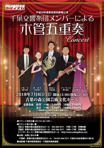 千葉交響楽団メンバーによる木管五重奏@青葉の森公園芸術文化ホール<7/8(日)>