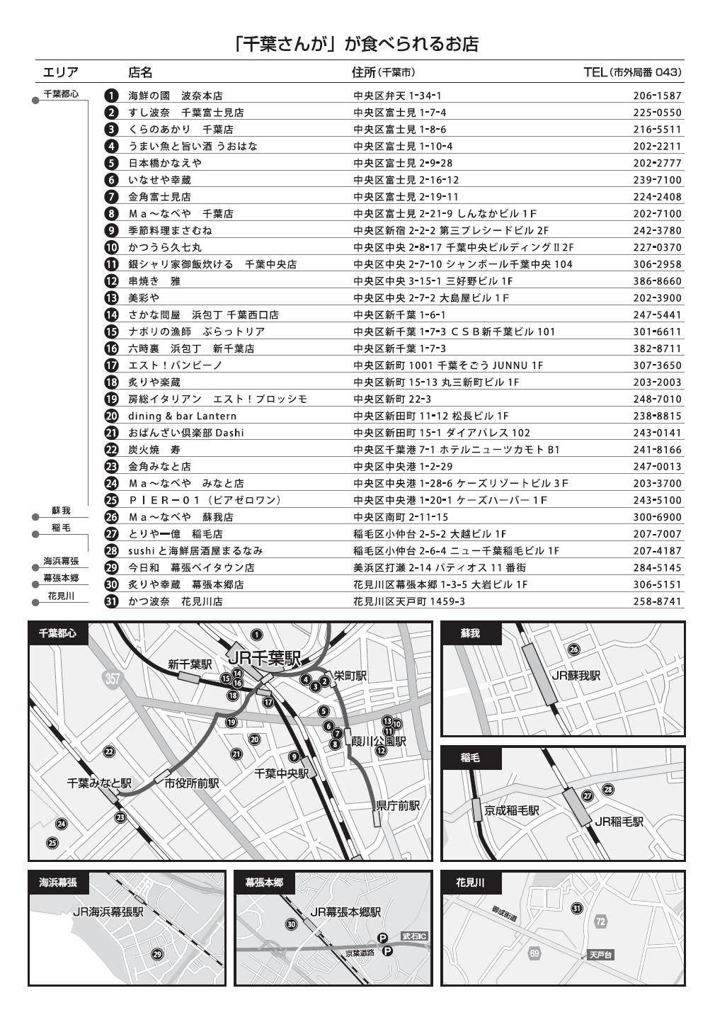 千葉 市 花見川 区 天気