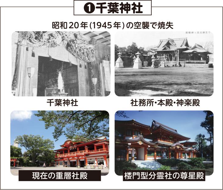 1.千葉神社