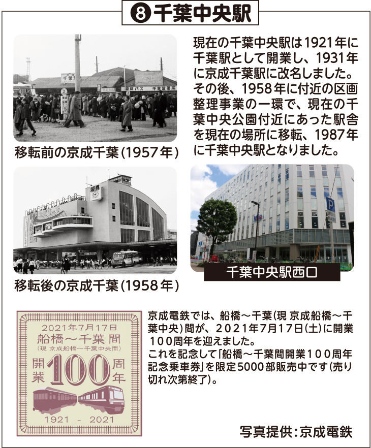 8.千葉中央駅